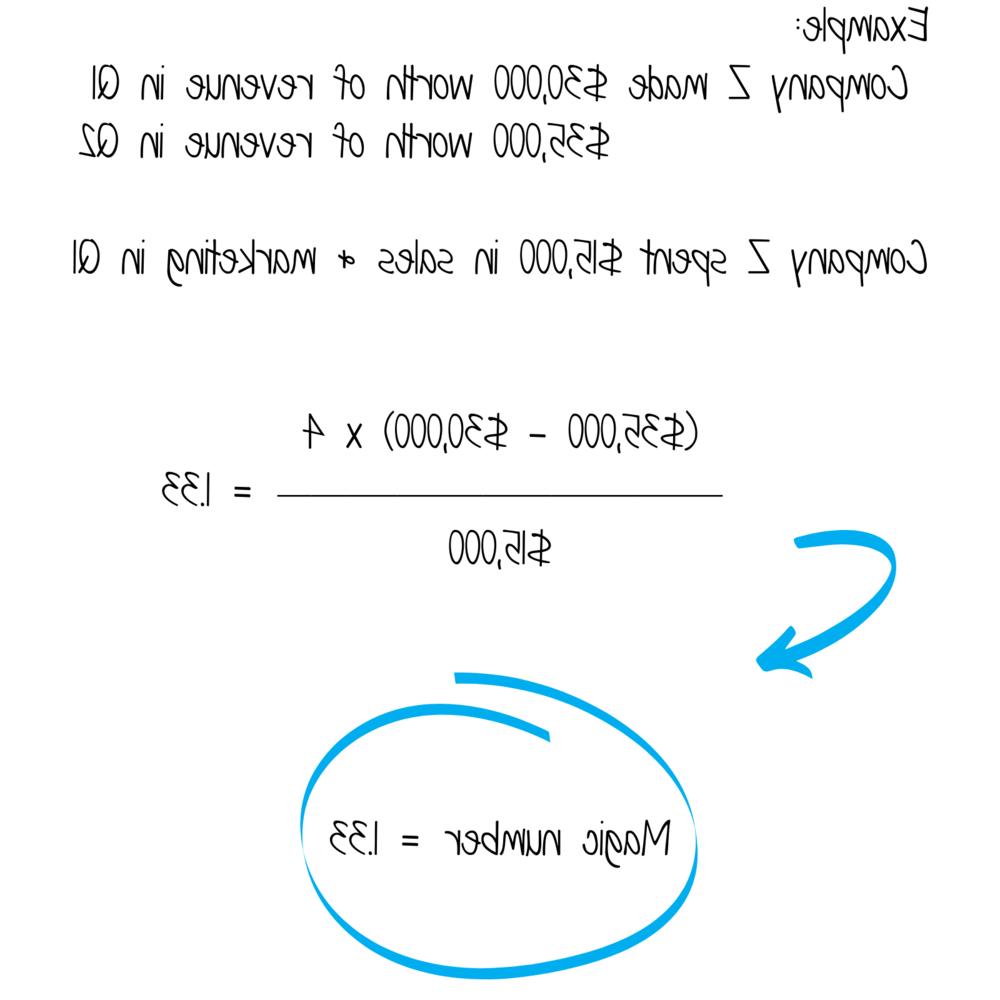 Comment calculer son qi